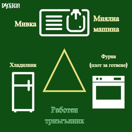 Работен триъгълник